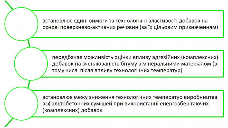 НОВИЙ СТАНДАРТ