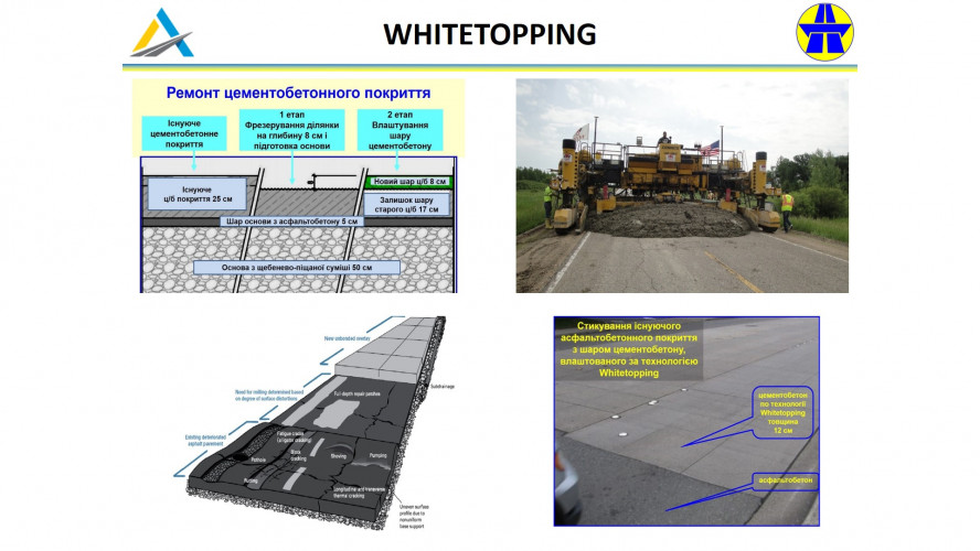 WHITETOPPING TECHNOLOGY