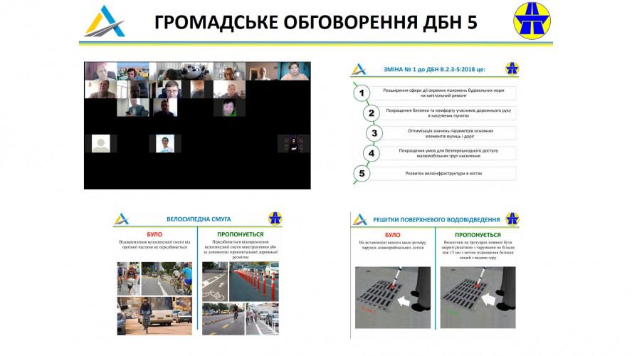ЗМІНИ до ДБН щодо вулиць і доріг населених пунктів